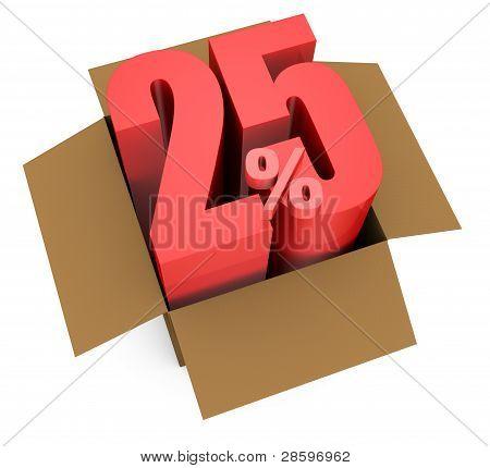 Prozent-Symbol