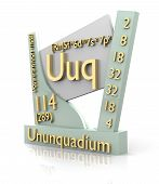Ununquadrium Form Periodic Table Of Elements - V2 poster