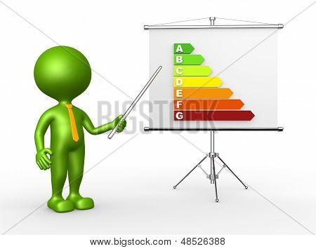 Energy Efficiency Rating. Flip Chart