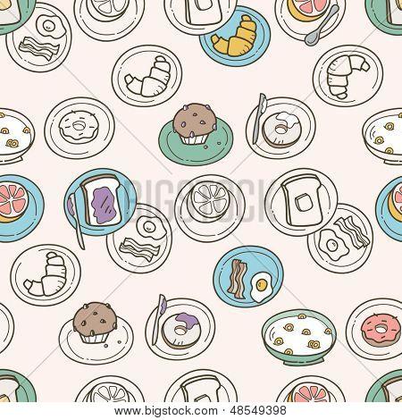 Breakfast Pattern