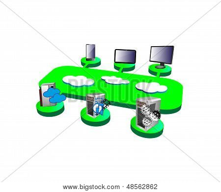 Concept of how Cloud Computing Network Can Be Used To Integrate Various Enterprise Applications