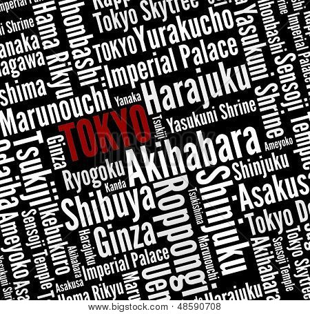 Tokyo City in word collage