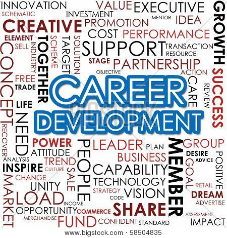 Career Development Word Cloud