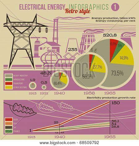 Energy Infographic