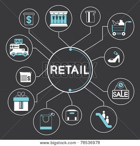 retail and shopping concept
