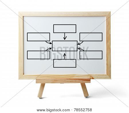 Whiteboard With Blank Chart