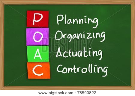 Planning Organizing Actuating and Controlling