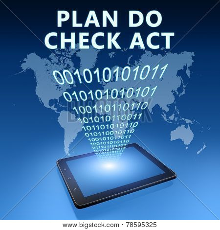 Plan Do Check Act