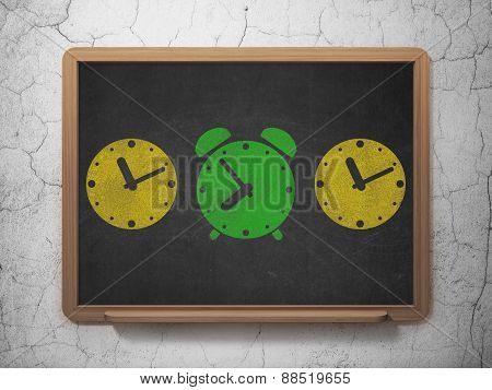 Timeline concept: green alarm clock icon on School Board