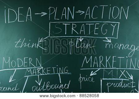 Themed words on blackboard background