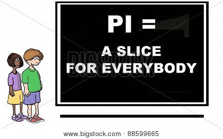 Pi Mathematical Concept