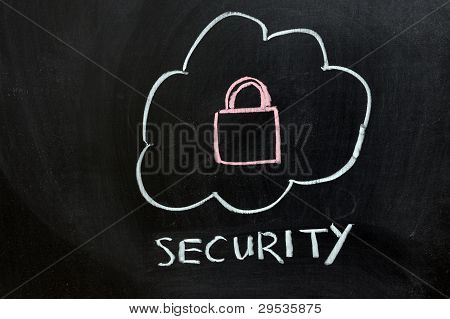 Security Of Cloud Service