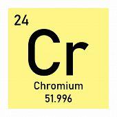 Periodic Table Element Chromium Icon On White Background poster