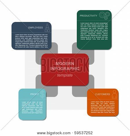 Vector Template Of Infographics About Productivity And Profit
