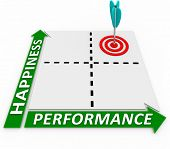 picture of job well done  - Happiness Performance Matrix Satisfaction Pride Job Well Done - JPG