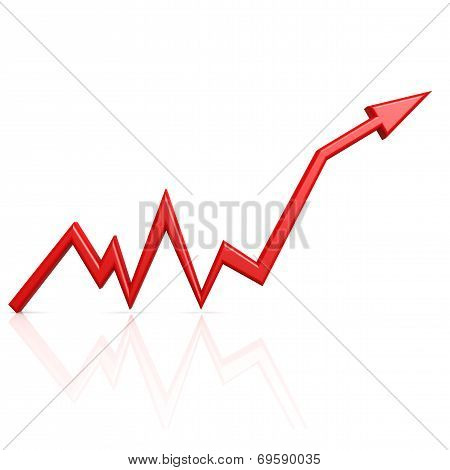 Graph Up Red Arrow