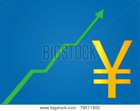 Currency Growth Japanese Yen