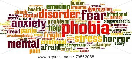 Phobia Word Cloud