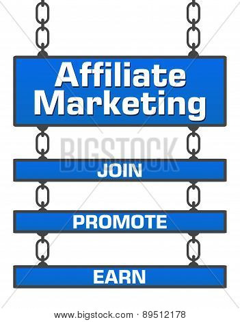 Affiliate Marketing Three Signboards