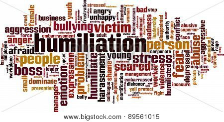 Humiliation Word Cloud