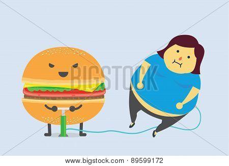 Hamburger make you fat