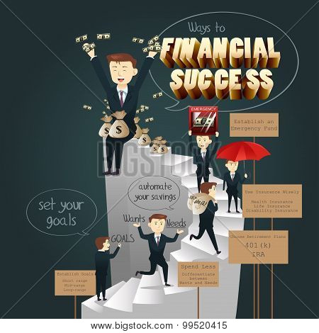 Infographic Of Ways To Financial Success