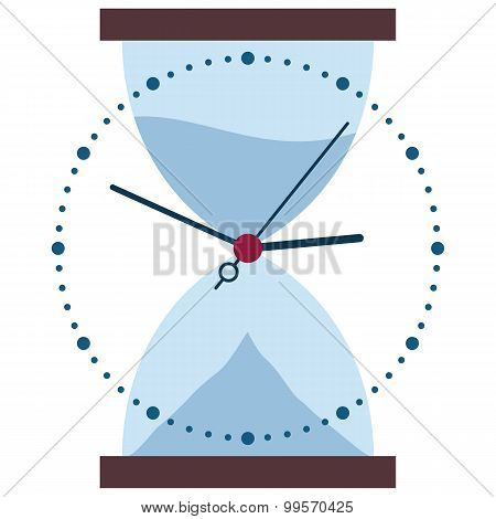Clock and hour glass time changes
