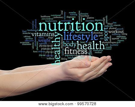 Concept or conceptual abstract health, nutrition or diet word cloud in human man hand isolated on background