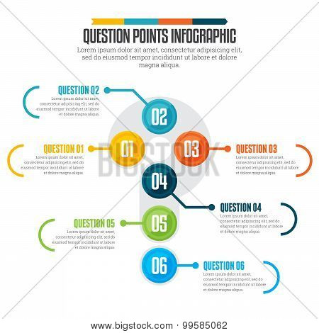 Question Points Infographic