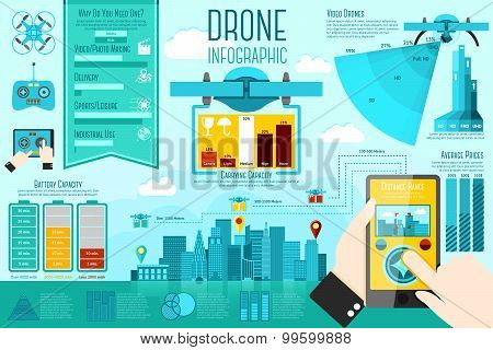 Set of modern air drones Infographic elements with icons, different charts, rates etc. With places f