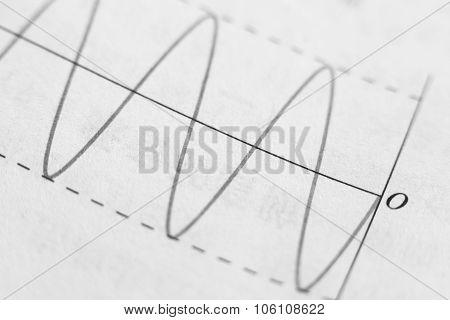 Wave Signals