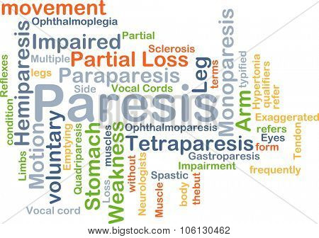 Background concept wordcloud illustration of paresis