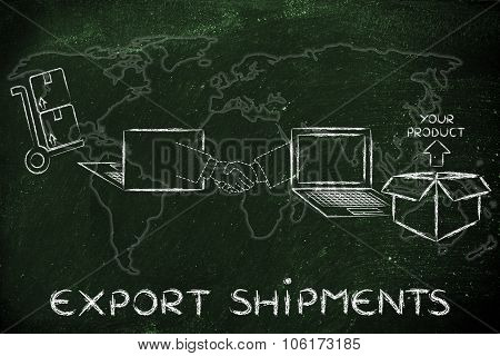 Parcel Ordered Online And Shipped Across The Globe With Text Export Shipments