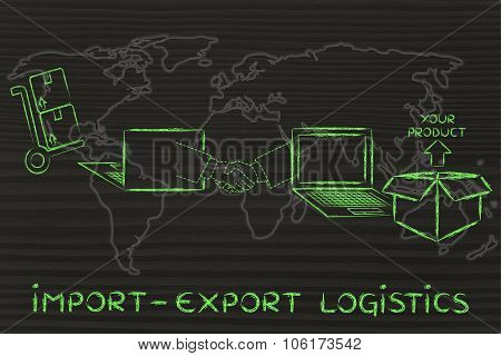 Parcel Ordered Online And Shipped Across The Globe With Text Import Export Logistics