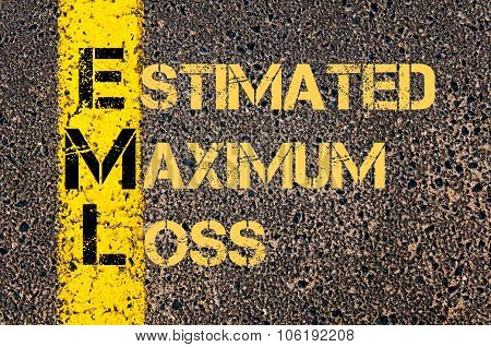 Business Acronym Eml As Estimated Maximum Loss