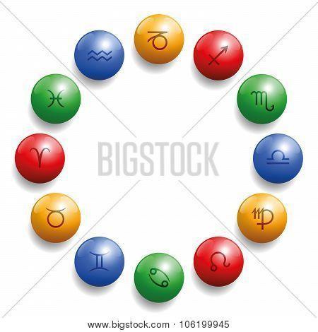 Astrology Radix Symbols Circle Balls