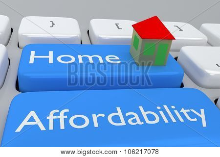 Home Affordability Button Concept
