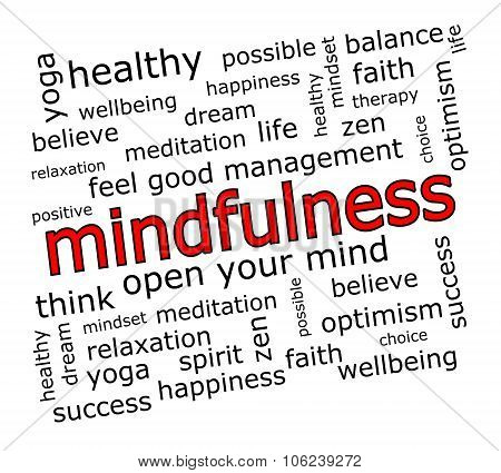 Mindfulness Wordcloud