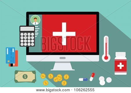 healthcare medical expense money health