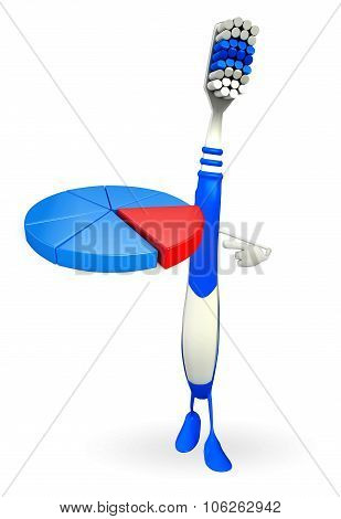 Toothbrush Character With Business Graph