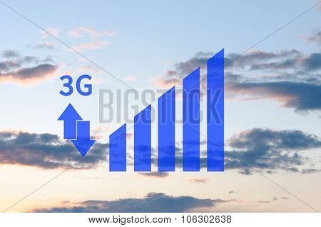 3G indicator