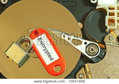 Encrypted Hard Disk