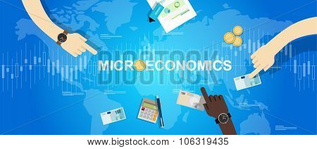 microeconomics micro economy financial wubject world
