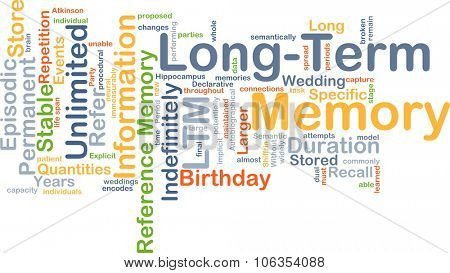 Background concept wordcloud illustration of long-term memory LTM
