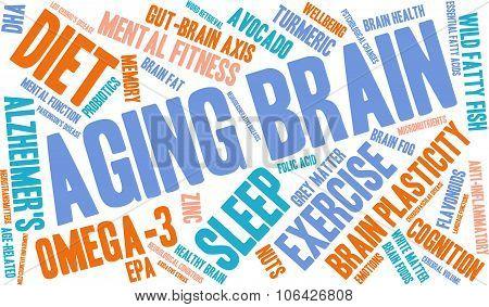 Aging Brain Word Cloud
