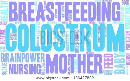 Colostrum Word Cloud