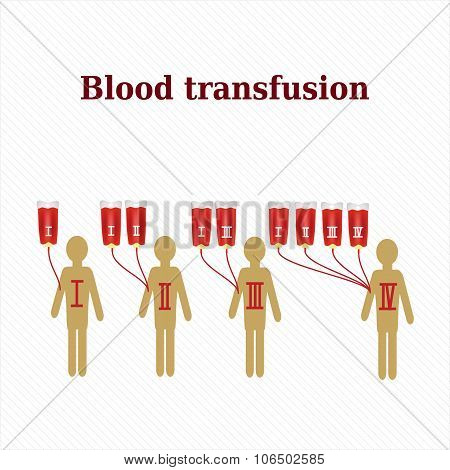 Blood transfusion. Blood groups. Infographics. Vector illustration