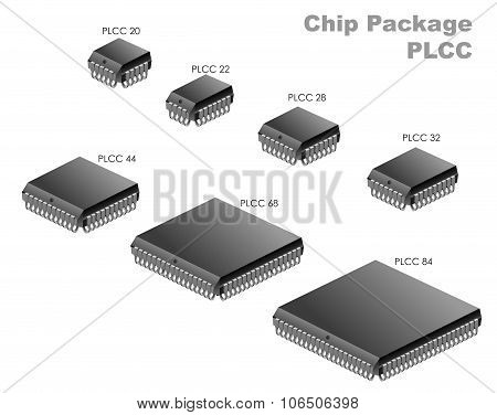 Chip Package (PLCC)