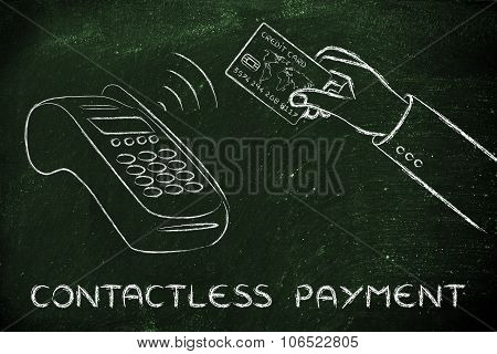 Contactless Credit Card Payment At Pos Terminal