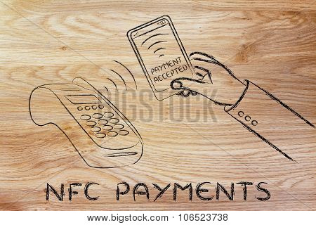 Nfc Payments, Client Purchasing With His Mobile Phone